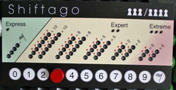 Die Info- und Punktetafel von Shiftago.